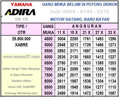 Yamaha-Xabre-Daftar-Harga-Adira-0916