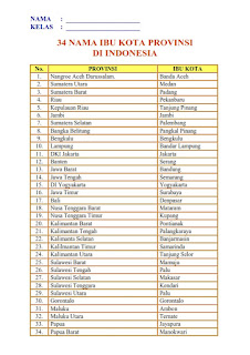 nama-nama 34 provinsi di Indonesia