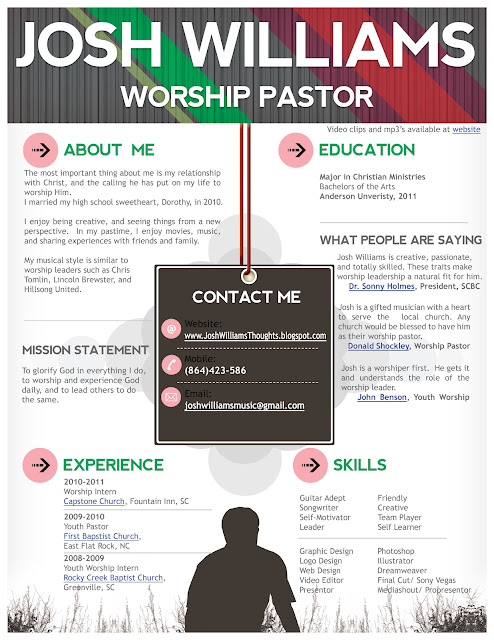 executive pastor cover letter samples