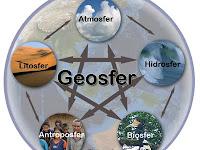 Prinsip, Konsep, Aspek, dan Pendekatan Geografi dalam Mengkaji Fenomena Geosfer