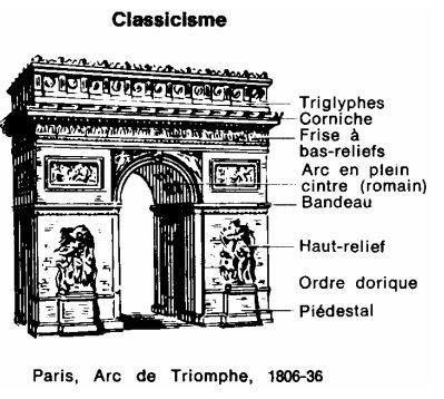 classicisme-paris-arc-de-triomphe-1806-1836.jpg