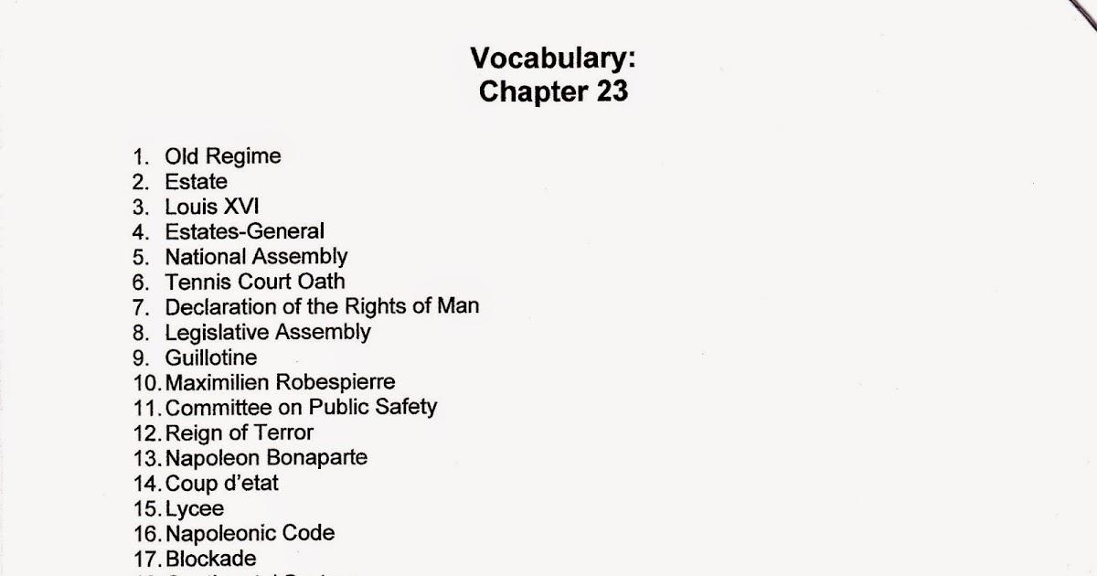 Mrs. Ramo's Online Classroom: Global II: Chapter 23 Vocabulary