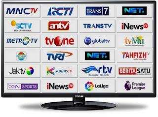 Cara Mudah memasang TV Online Di Blogger