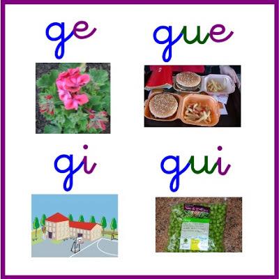 Aprendo as uso de la g ge gi gue gui for Parole con ge gi