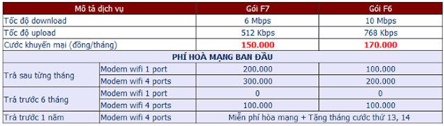 Khuyến Mãi Lắp Đặt Internet FPT Quy Nhơn 2015 1