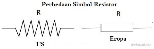 Gambar-simbol-Resistor