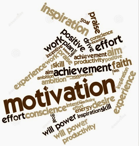 Word cloud for Motivation, , motivasi, kata-kata semangat, dropship, platform