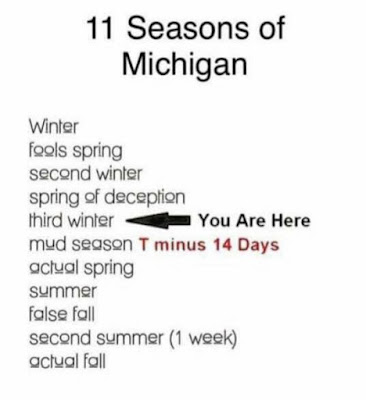 Michigan weather seasons