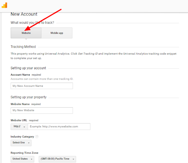 Google Analytics & Meta Tag for SEO