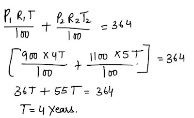 Simple Interest &  Compound Interest