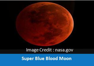 Perbedaan Gerhana Bulan Supermoon Blue Moon dan Blood Moon
