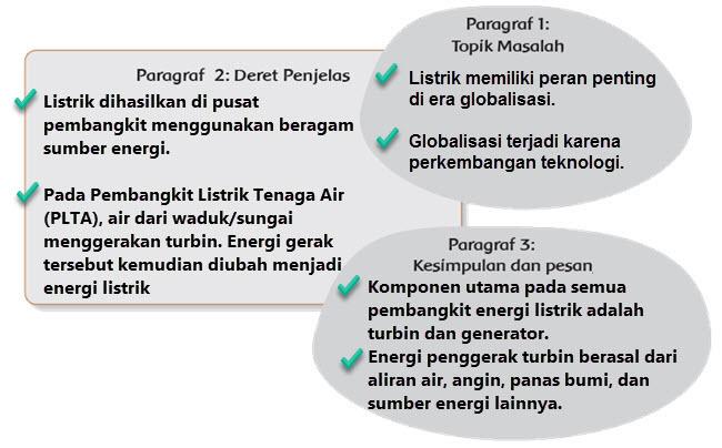 Kunci Jawaban Tema 4 Kelas 6 Halaman 7, 8 Buku Siswa Tematik Kurikulum 2013 Revisi