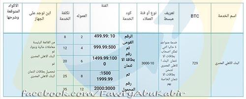 عمولات العميل والتاجر عن شحن بطاقات الائتمان البنك الاهلى المصري