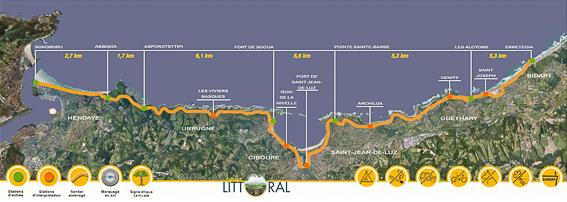 Mapa del recorrido del sendero del litoral