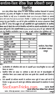 UP Urdu Teacher counseling for Rampur