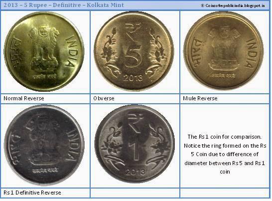 Republic India Coins, Proof Set, Currencies: Error Coins - Mules