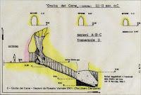 Vista del perfil de la Grotta del Cane