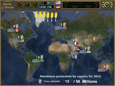 Световно Производство на Алуминий