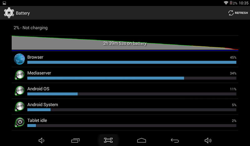 Ekotek Ekotab Encore 2u Review, The Durable Budget Tablet Gets An Upgrade!