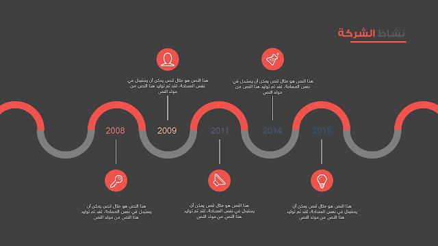 قوالب بوربوينت عربية انفوجرافيك