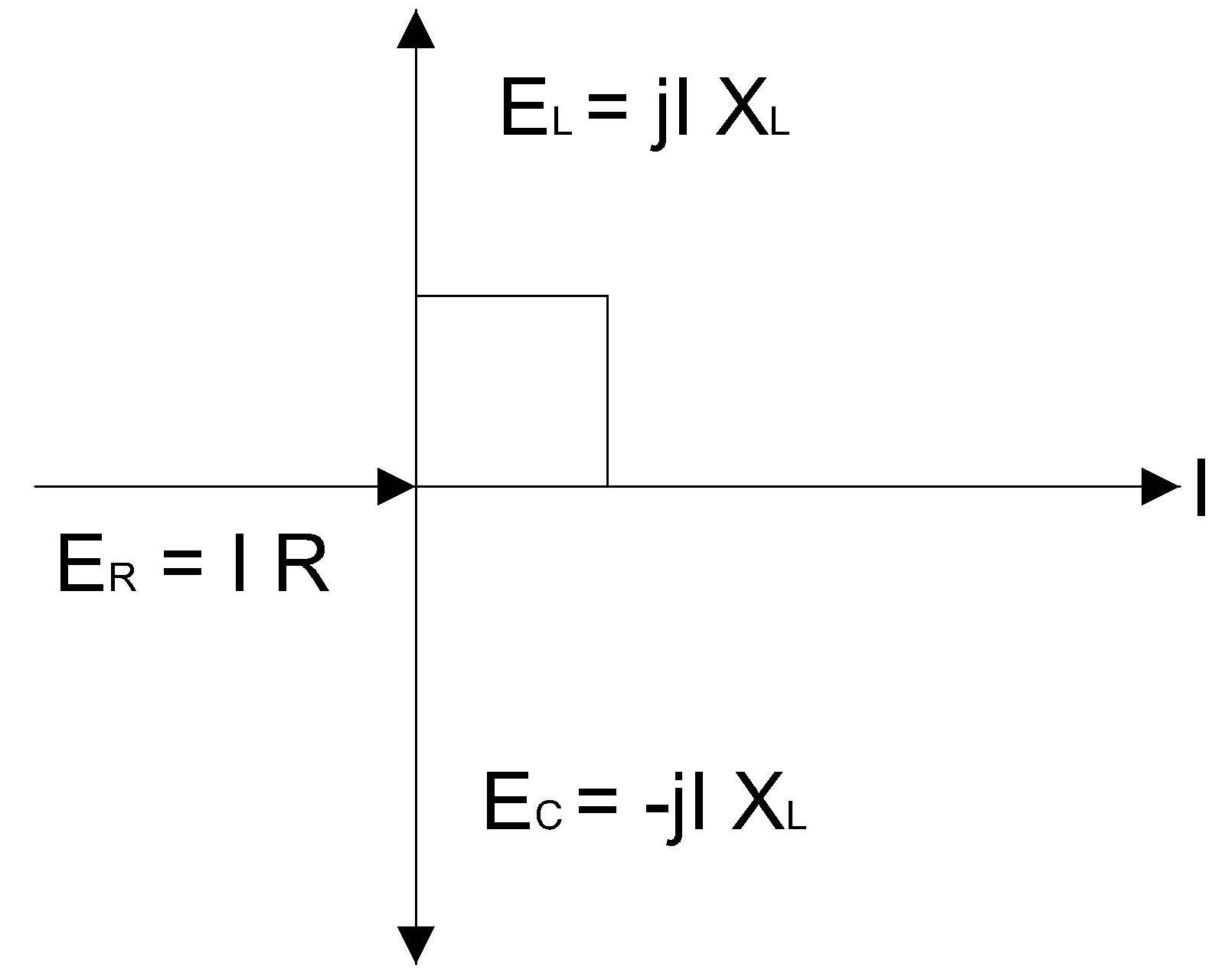 Circuito Rlc : Circuito r l in serie