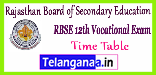 RBSE Rajasthan Board of Secondary Education Vocational Time Table 2018