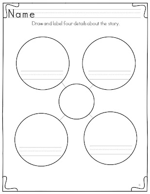 LMN Tree: The Importance of Graphic Organizers in the