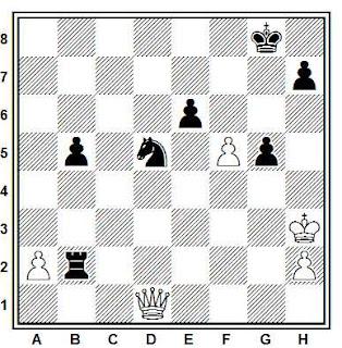 Posición de la partida Bellón - G. García (Cuba, 1976)
