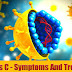 Hepatitis C - Symptoms,Causes and Treatment
