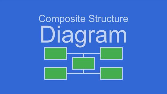Definisi Serta Contoh Composite Structure Diagram di UML