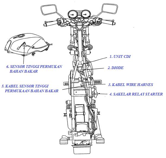Posisi unit Posisi CDI dan Diode Rectifier pada Motor Tiger 200p