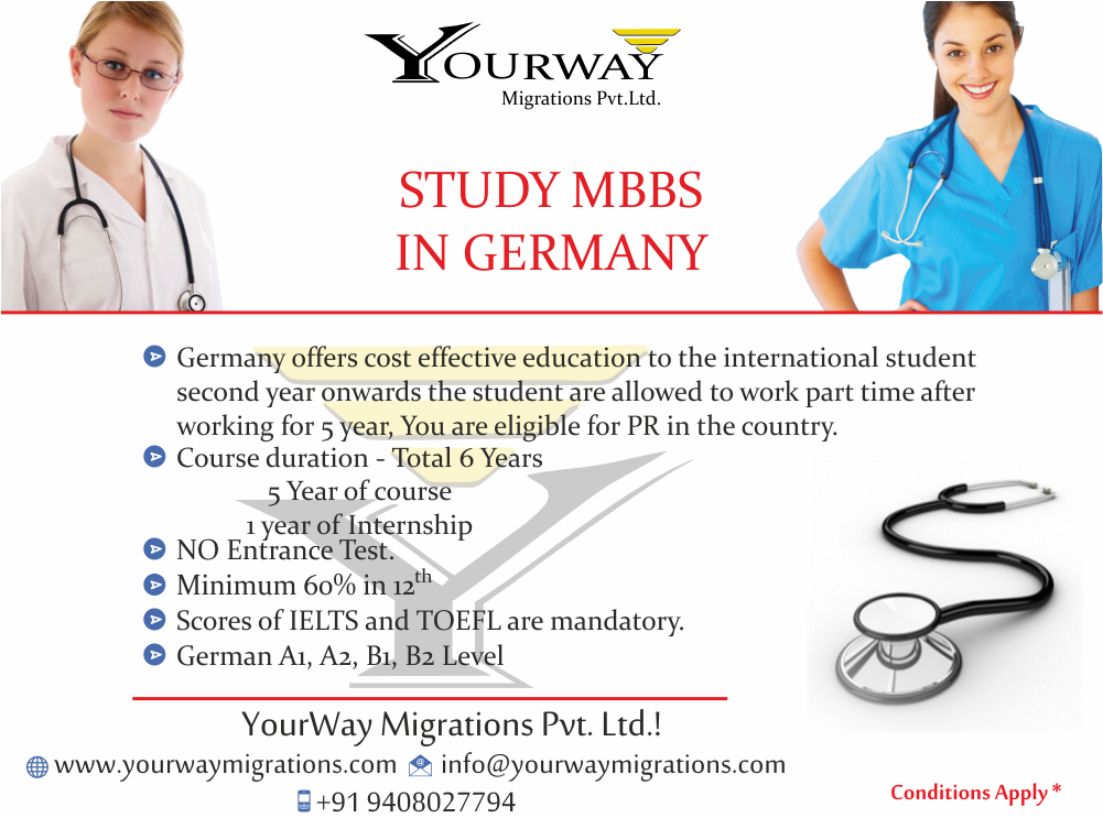 mbbs abroad germany option - 1001×743