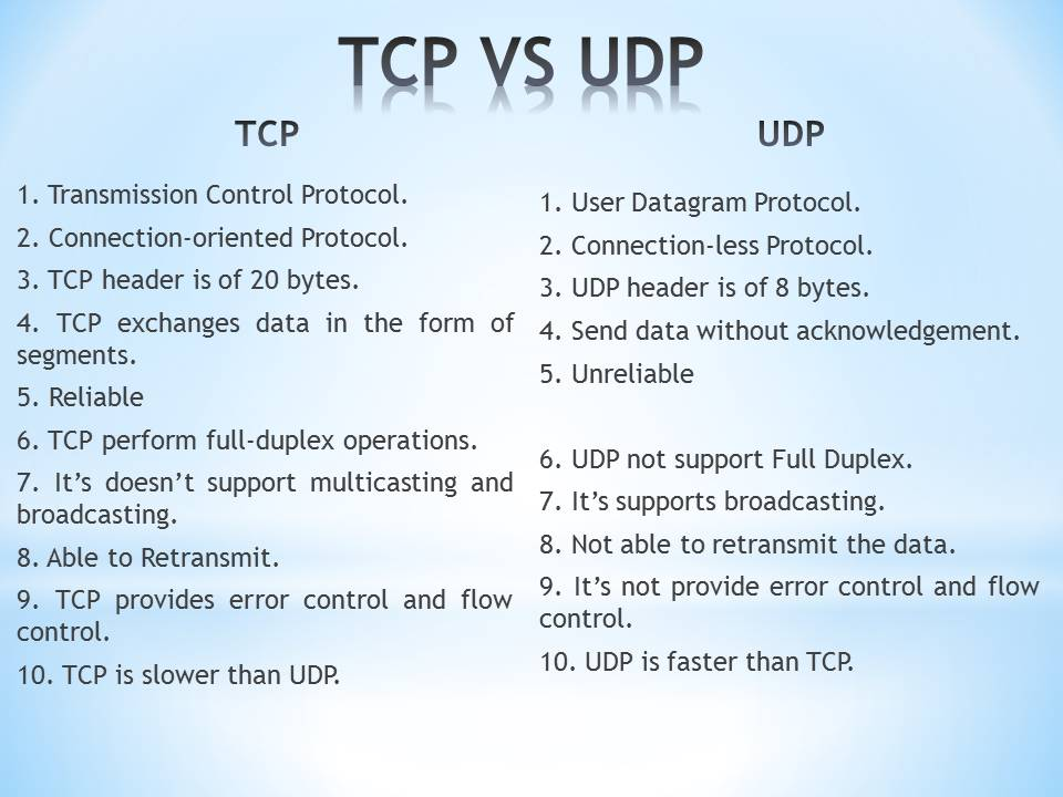 tcp and udp protocols difference