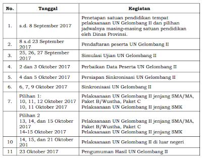 Jadwal Pelaksanaan UN Gelombang II