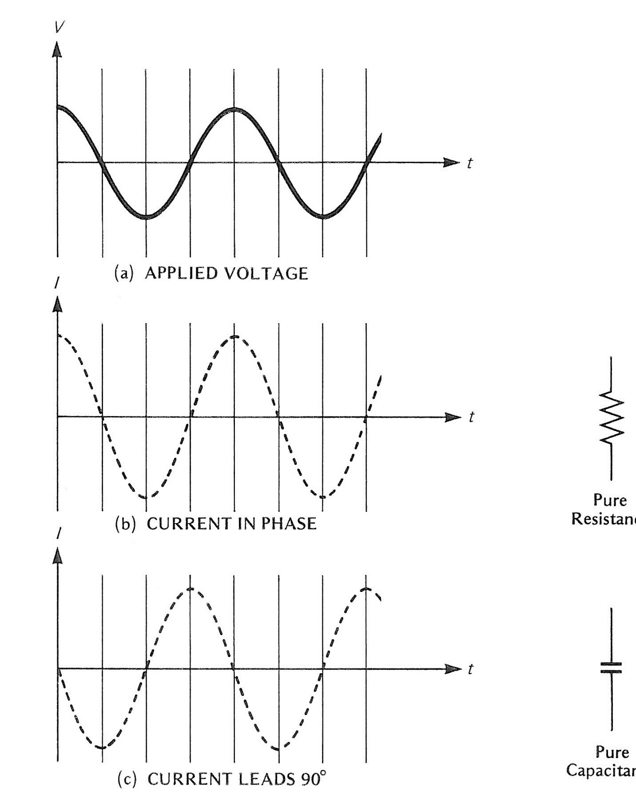 hight resolution of 10 1 current in a purely capacitive circuit