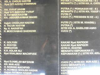 Papan nama Silsilah Keluarga Besar Gus Dur