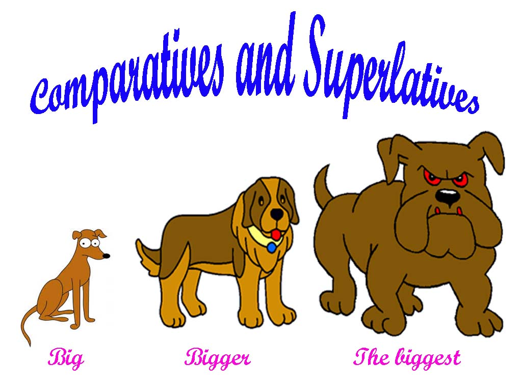 The Tip Of The Day Adjective Comparative Amp Superlative