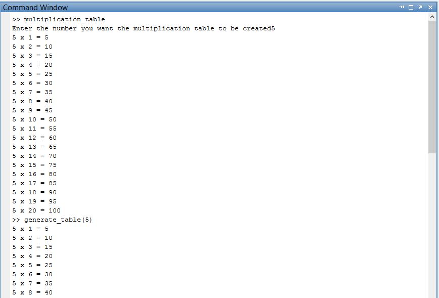Creating Multiplication Tables Using Matlab