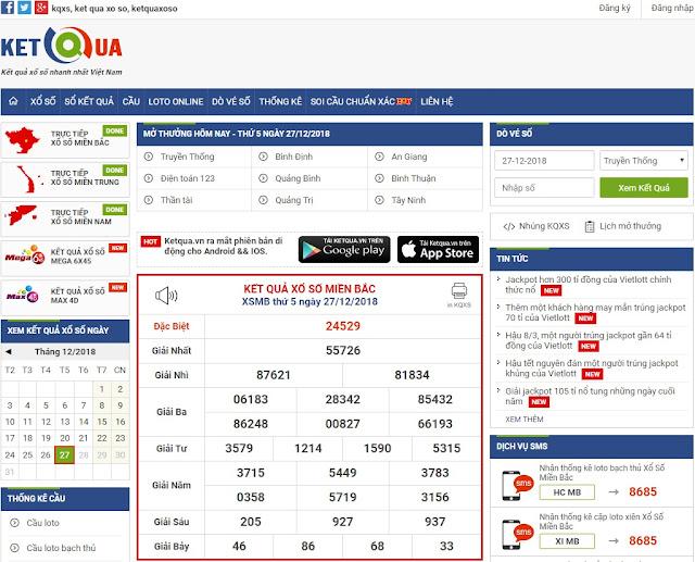 Website ketqua.vn