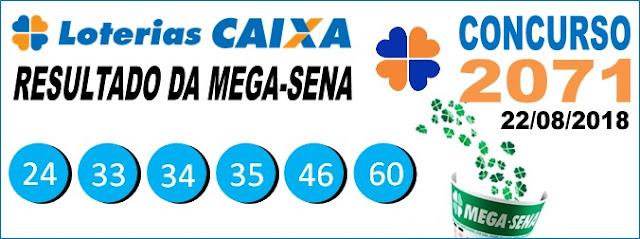 Resultado da Mega Sena concurso 2071 de 22/08/2018 (Imagem: Informe Noticias)