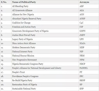 List of registered political parties in Nigeria