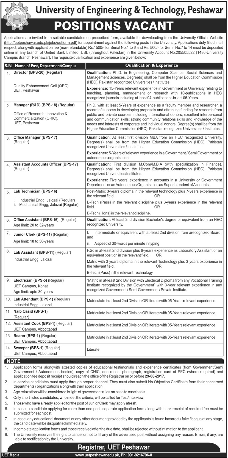 Jobs In University Of Engineering And Technology Peshawar  Aug 2017