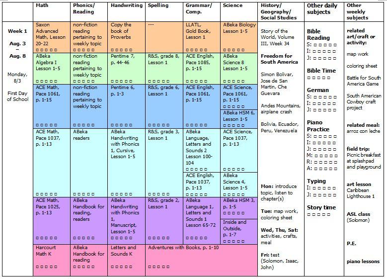 The Myth Of Perfect Homeschool on 2015 1st Grade Homeschool Schedule