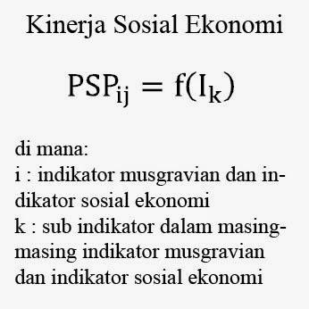 Kinerja Sosial Ekonomi