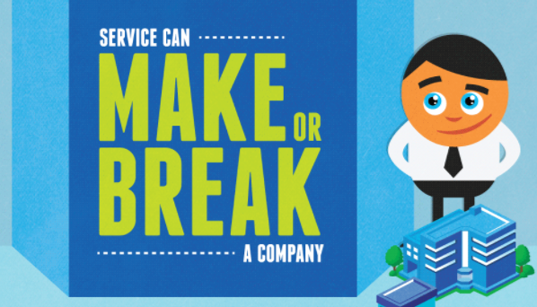 Service Can Make Or Break a Company [Infographic]