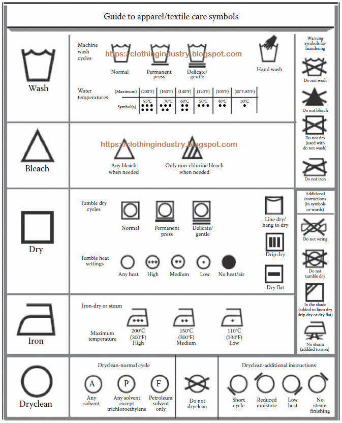 Care Instructions Used In Apparel Clothing Industry