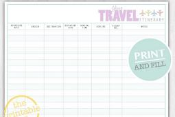 Tips Menyusun Itinerary Sebelum Melakukan Traveling