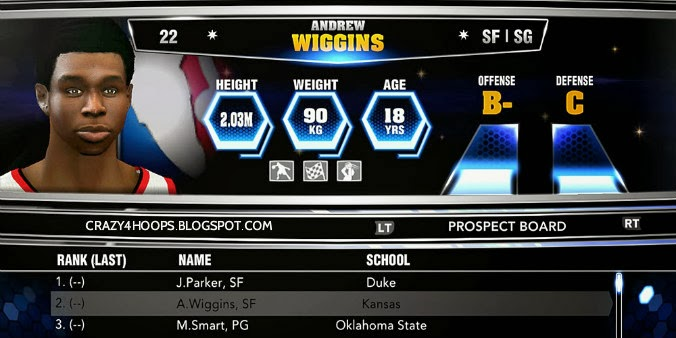 NBA 2k14 Complete Roster with 2014 Draft Class and No Injuries