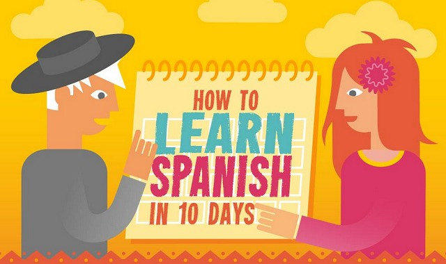 how to write time in spanish