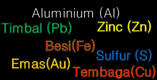 Simbol atau lambang unsur dan Nomor Atom dari masing Nama-nama Unsur Kimia, simbol dan Nomor Atom